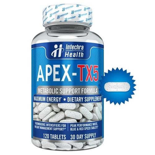 Intechra Health Company Behind APEX-TX5